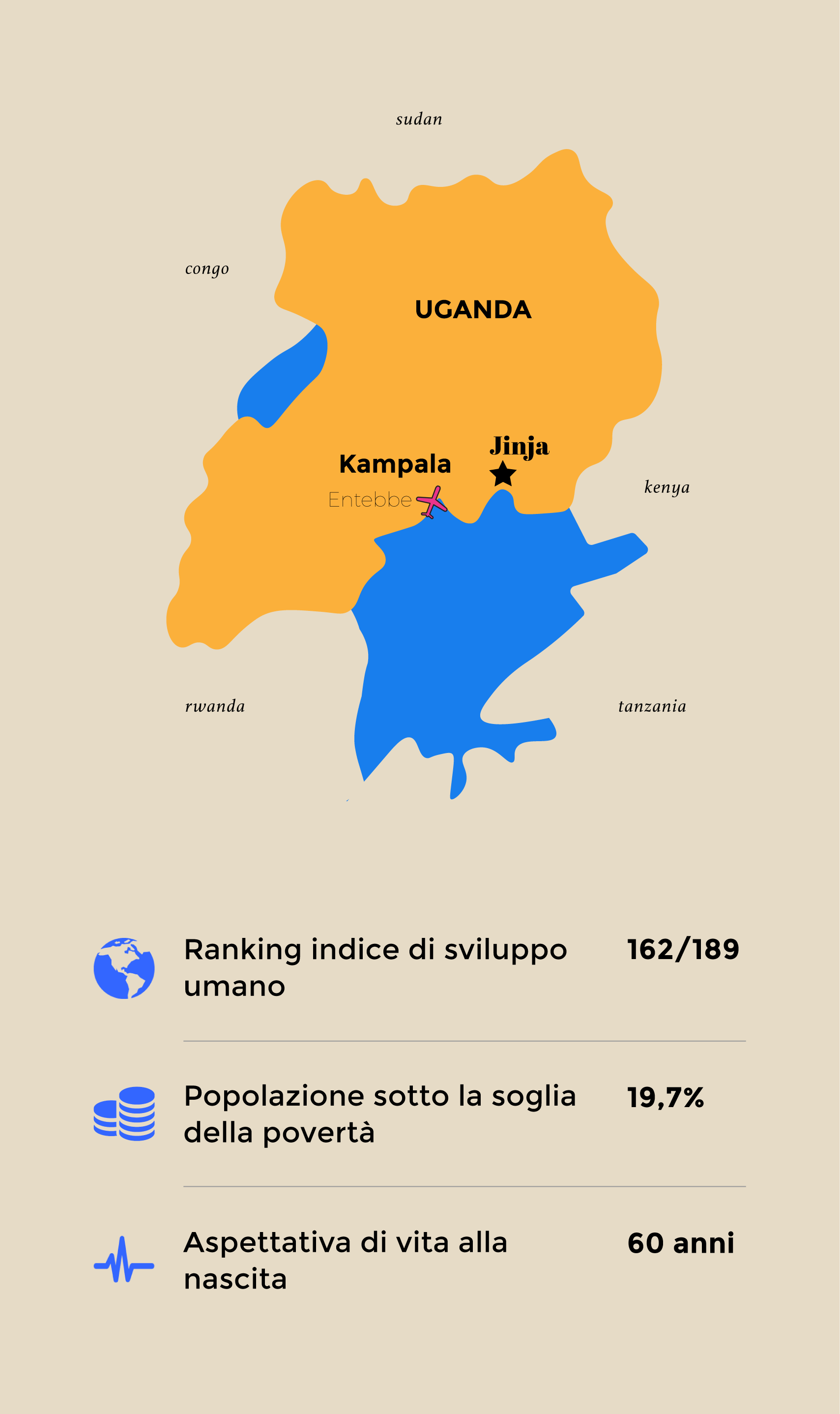mappa-volontariato-uganda
